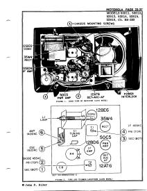 Rider Manual Volume 23