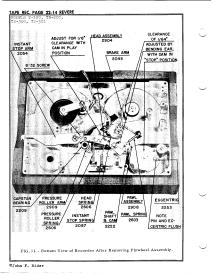 Rider Manual Volume 22