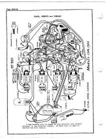 Rider Manual Volume 2