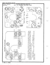 Rider Manual Volume 19