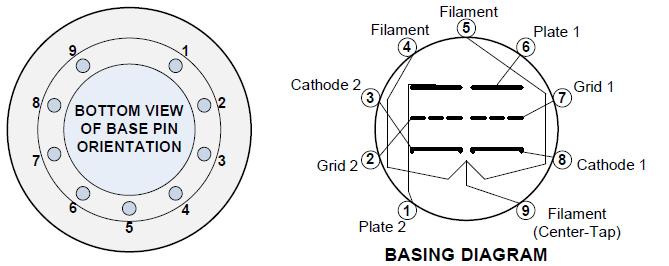 12ax7 manufacturing diagram