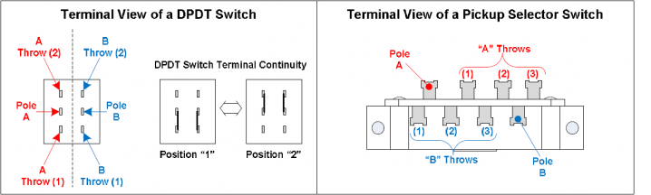 Tech Corner Image - Switches Jacks 1