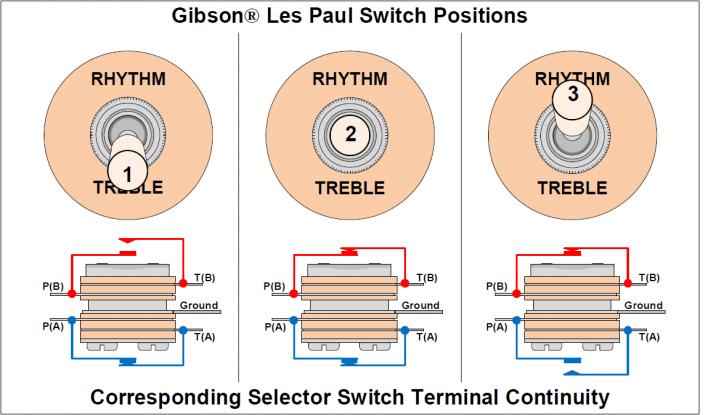 Tech Corner Image - Switches Jacks 3