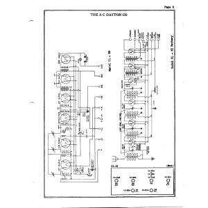 A-C Dayton Company XL61