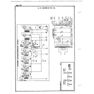 A. H. Grebe & Co. 671-B Pwr. Unit