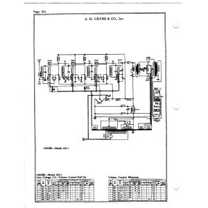 A. H. Grebe & Co. AH-1