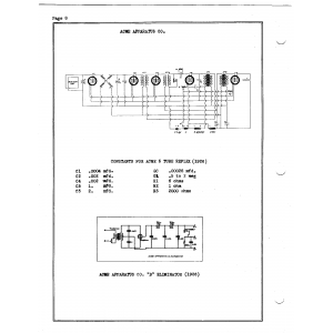 Acme Apparatus Company Reflex - 1926