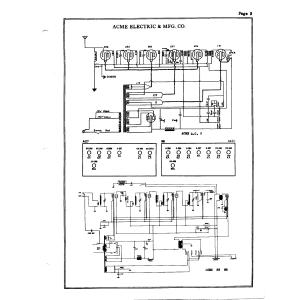 Acme Electric & Mfg. Co. SG88