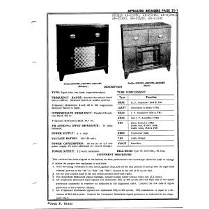Affiliated Retailers, Inc. AR-255BU
