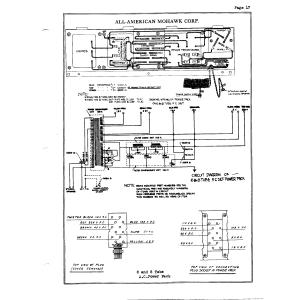 All American Mohawk 6-8 tube AC power pack