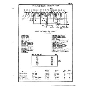 American Bosch 116