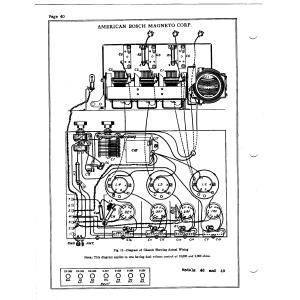 American Bosch 49