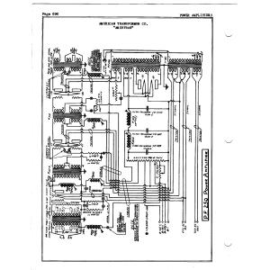 American Transformer Co. PF-250