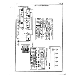 Amrad Corporation 3500-1