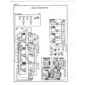 Amrad Corporation 3590