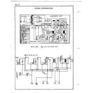 Amrad Corporation 80