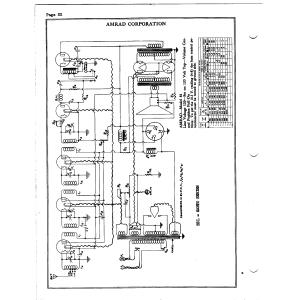 Amrad Corporation 81