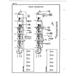 Amrad Corporation DC6