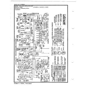 Andrea Radio Corp. 1403