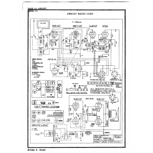 Ansley Radio Corp. 51