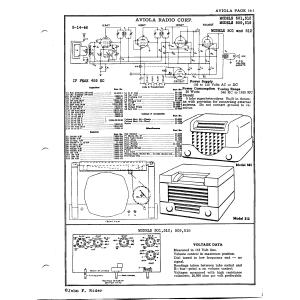 Aviola Radio Corp. 501
