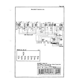 Balkeit Radio A5