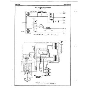 Balkeit Radio AB 6-135 Form A