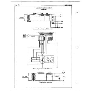 Balkeit Radio B135 Form A