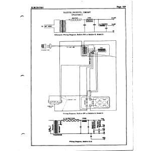 Balkeit Radio B Form D