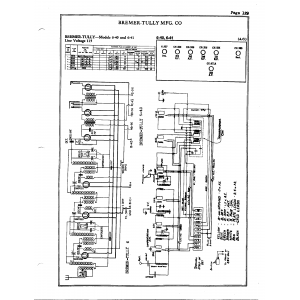 Bremer-Tully Mfg. Co. 641