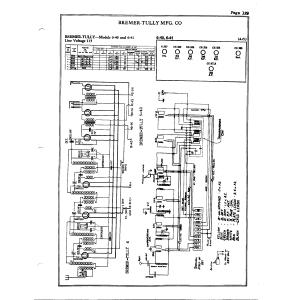 Bremer-Tully Mfg. Co. 6