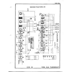 Bremer-Tully Mfg. Co. 80