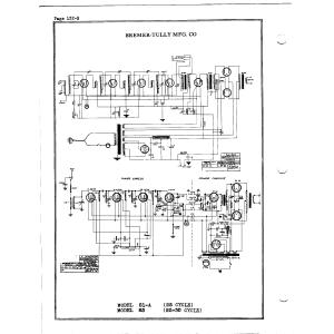 Bremer-Tully Mfg. Co. 81A