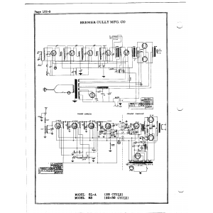 Bremer-Tully Mfg. Co. 83