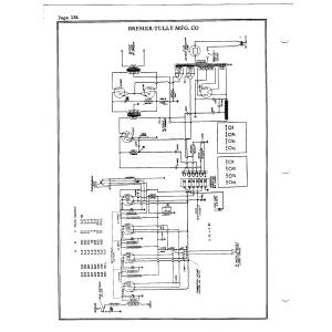 Bremer-Tully Mfg. Co. S81