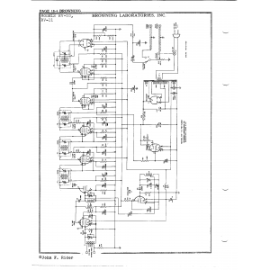 Browning Laboratories, Inc. RV-11