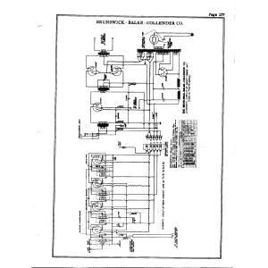 Brunswick-Balke-Collender 21