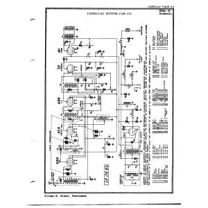 Cadillac Div. - General Motors 6R