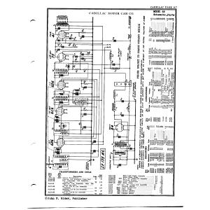 Cadillac Div. - General Motors 6S