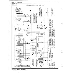 Cadillac Div. - General Motors 6U2