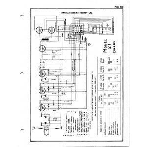 Canadian Marconi Co. Ltd. 21