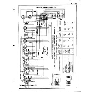 Canadian Marconi Co. Ltd. 23