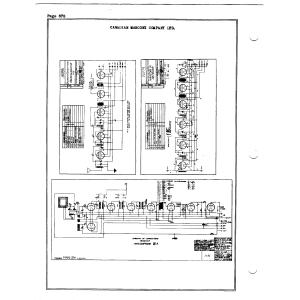 Canadian Marconi Co. Ltd. Marconiphone IX