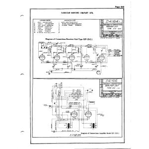 Canadian Marconi Co. Ltd. XIV