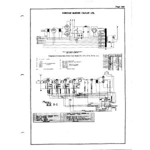 Canadian Marconi Co. Ltd. XIX