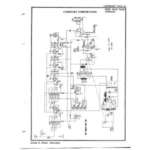 Capehart Corporation 200F Tuner