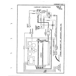 Capehart Corporation 21