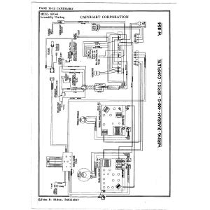 Capehart Corporation 400G