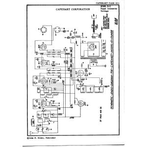 Capehart Corporation E1