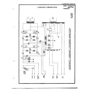 Capehart Corporation Standard Amplifier